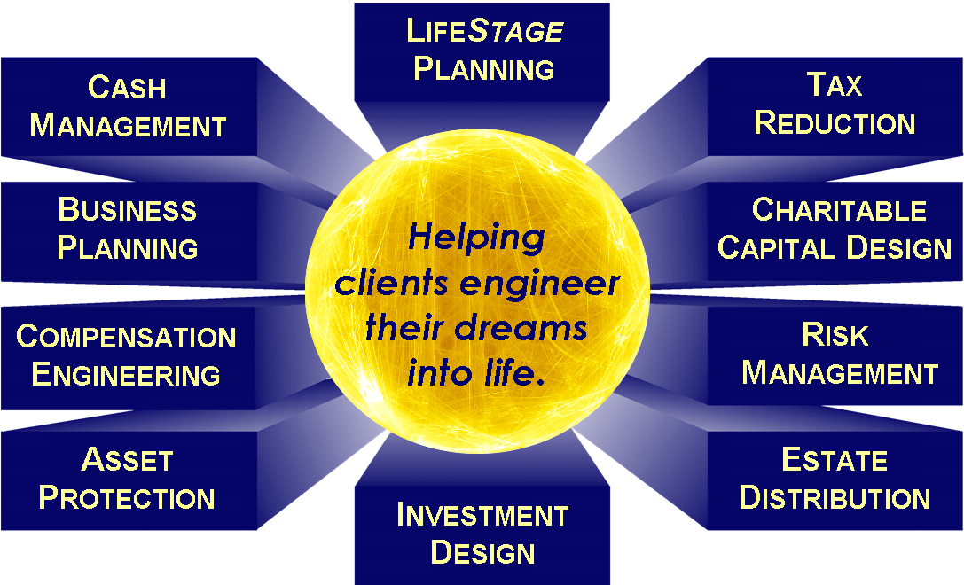 Financial Life Support Systems